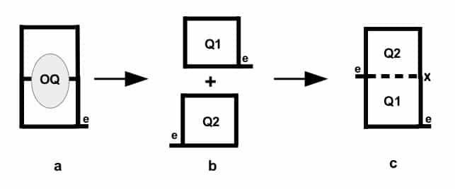 Sequential 2Q setup