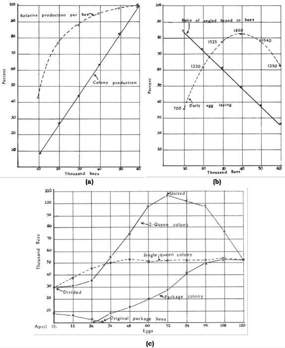 Part-II-Figure-1