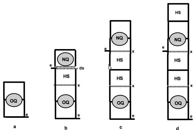 Part-II-Figure-3