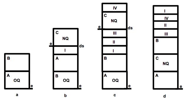 Part-III-Figure-1