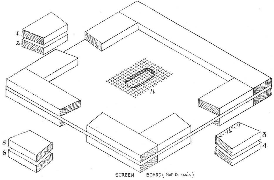 Figure-3-Snelgrove-Board